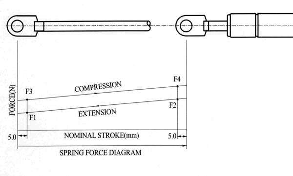 Lucid Gas Springs - Diagram